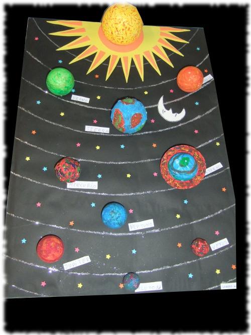 P i e explora el universo - Dibujos infantiles del espacio ...